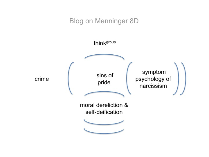 Menninger 8D